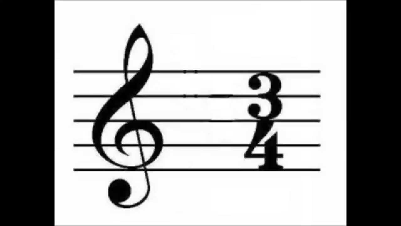 Time Signatures Explained Basic Music Theory Lesson Youtube