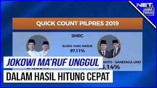 Hasil Hitung Cepat ( Quick Count ) Pilres 2019 - NET. JATIM