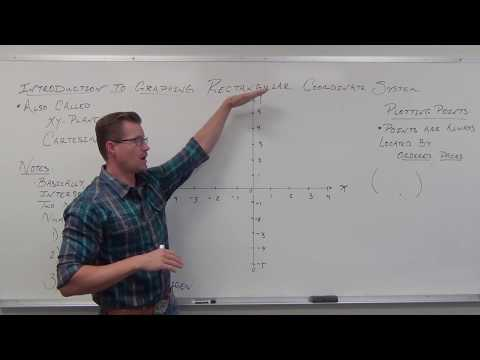 Graphing -- The Rectangular Coordinate System and Plotting (TTP Video 26)