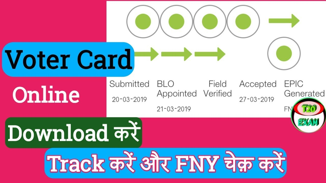 VOTER CARD ONLINE Download करें Track करें