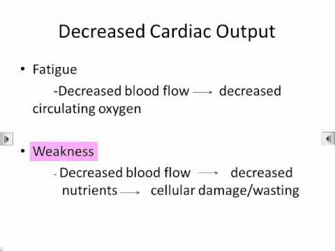 Left Sided Heart Failure Pathophysiology YouTube