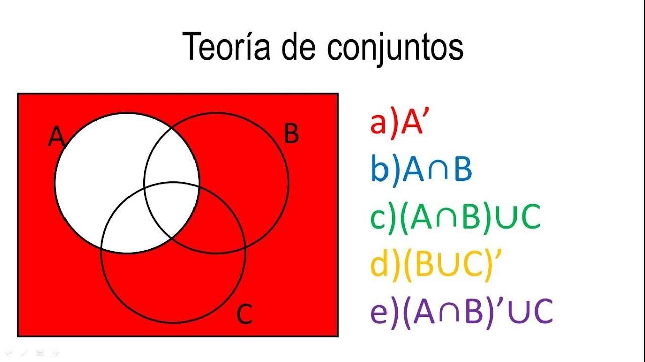 Conjuntos interseccin unin complemento  Ejemplo 1  YouTube