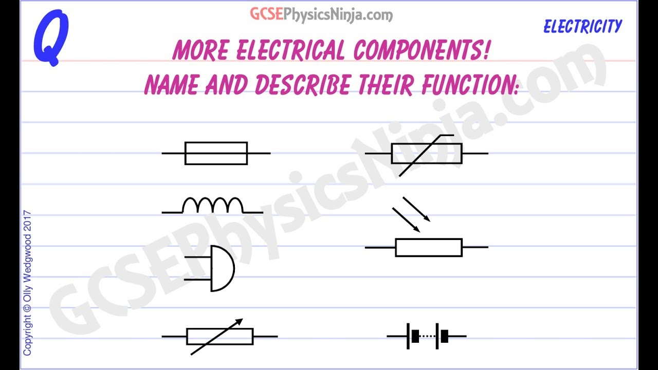 GCSE Physics - Electrical Components 2 - YouTube
