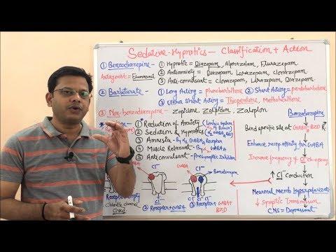 Sedative-Hypnotics (Part 02)- Classification And Mechanism Of Action (Benzodiazepine)
