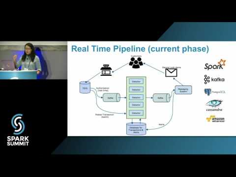 Real time Platform for Second Look Business Use Case Using Spark & Kafka by Ivy Lu