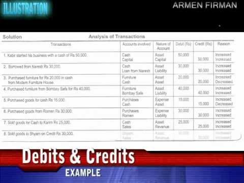 12 Debit & Credit for All Accounts & Transactions part 3