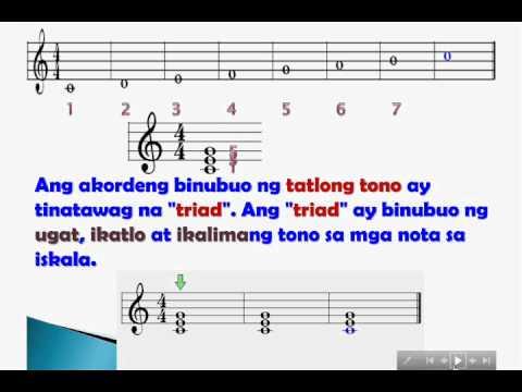 Mga Akordeng Pansaliw Sa Awit