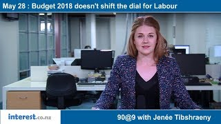 90 seconds @ 9am : Budget 2018 doesn't shift the dial for Labour