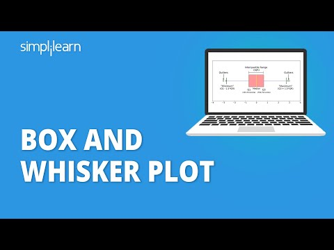 The Best Way to Learn About Box and Whisker Plot
