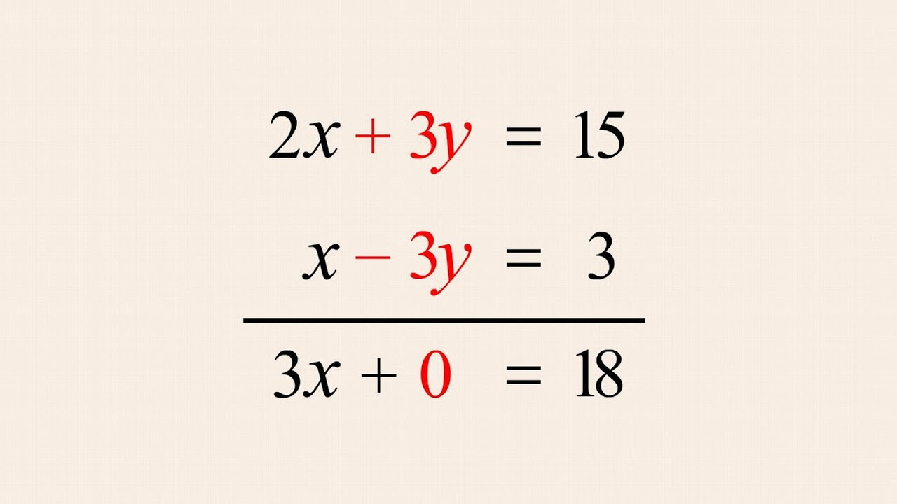 Using Elimination To Solve Systems Of Equations