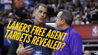 Lakers Free Agent Targets Revealed?