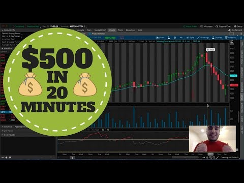 How I Made $500 In 20 Minutes Trading The Bitcoin Investment Trust ETF ($GBTC )