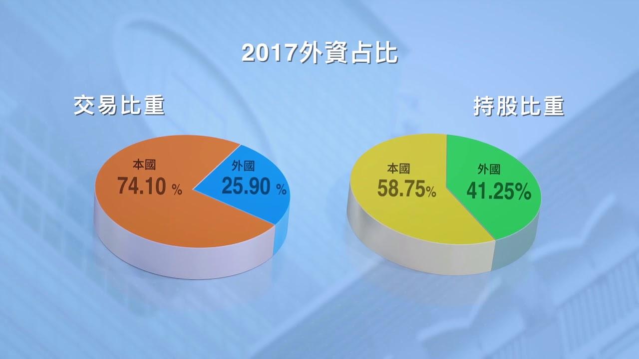 2018 臺灣證券交易所簡介影片 - YouTube