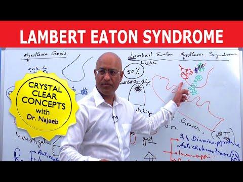 Lambert Eaton Syndrome - Clinical Medicine