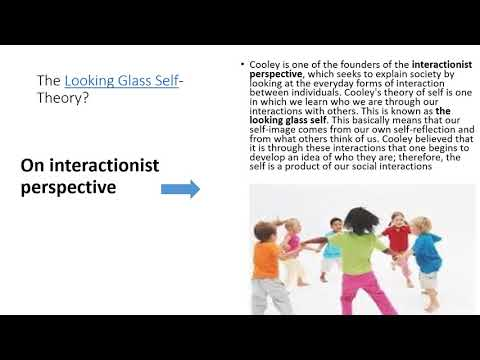 Video Cooley's Looking  Glass Self Theory