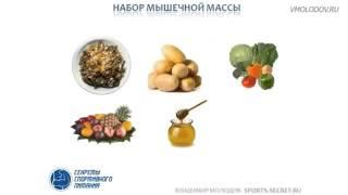 Смотреть Смотреть Правильное Питание Для Набора Мышечной Массы - Набор Веса Для Мужчин