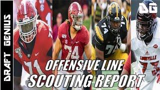 2020 NFL Draft: Top Offensive Linemen