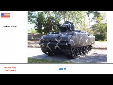AIFV, fighting vehicles specifications  comparison