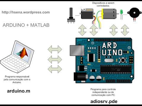 Control Your Arduino Using Matlab !