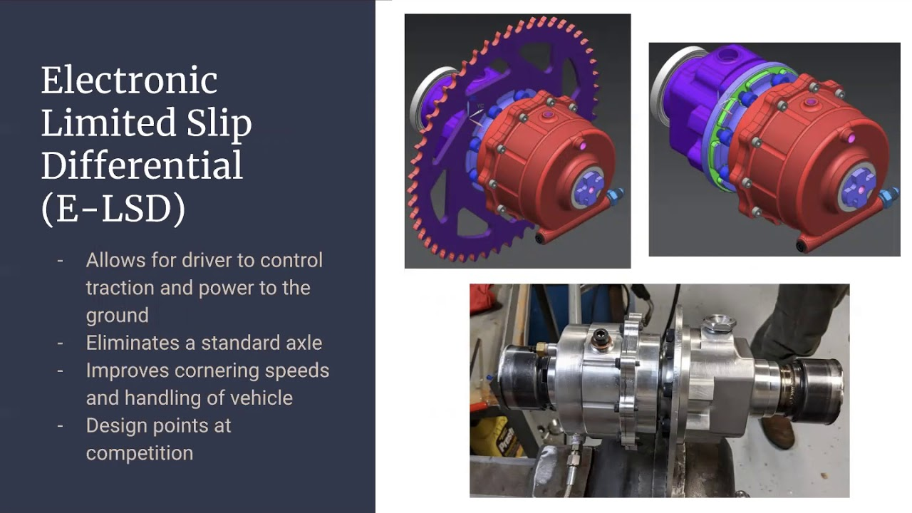 Preview image for 103: Formula SAE (FSAE) video