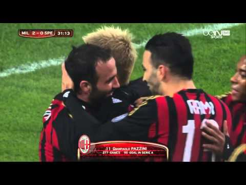 Pazzini Goal against Spezia