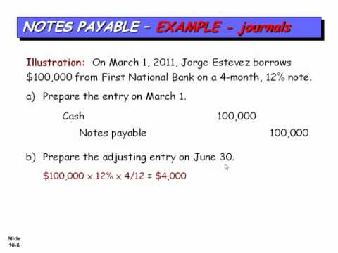 Chapter 10 - Liabilities - Part 1a
