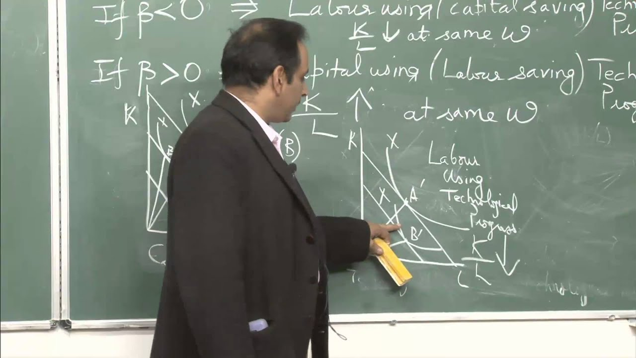 Mod-01 Lec-32 Lecture-32International Economics