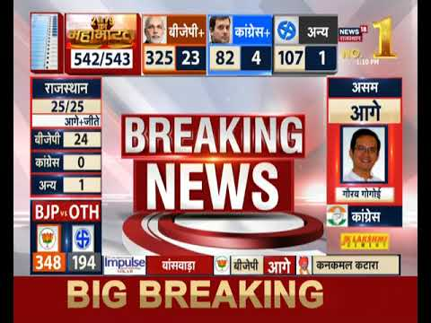 2019 vidhan sabha election results - 30 минут