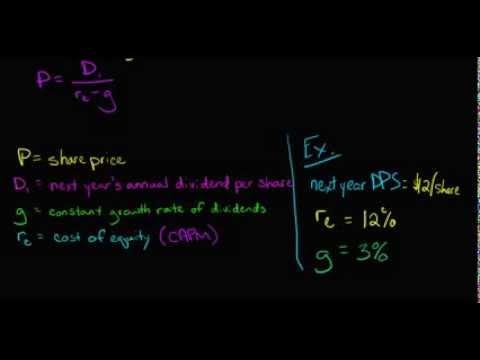 Dividend Discount Model (DDM)