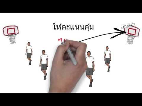 รู้เบื้องต้นเกี่ยวกับ TRUFBA™ (Introduction To TRUFBA™ - Thai Edition)