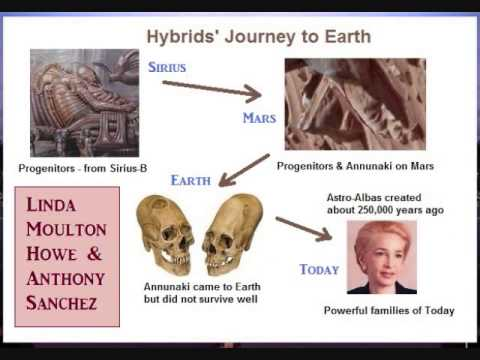 Moulton Howe & Sanchez : Secret History of the Progenitors & Anunnaki