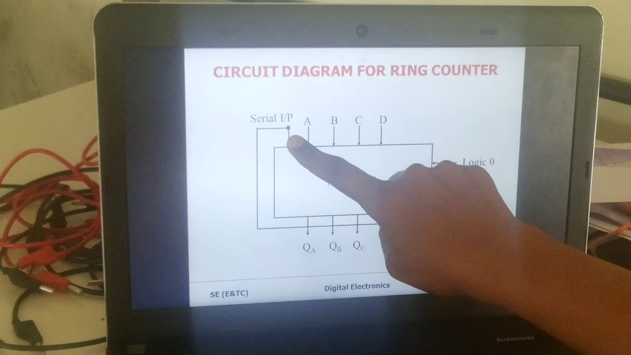 small resolution of ring counter using ic 7495