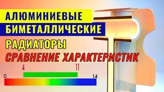 Алюминиевые и биметаллические радиаторы отопления: сравнение характеристик(, 2016-10-18T08:00:01.000Z)
