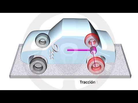 INTRODUCCIÓN A LA TECNOLOGÍA DEL AUTOMÓVIL - Módulo 1 (6/14)