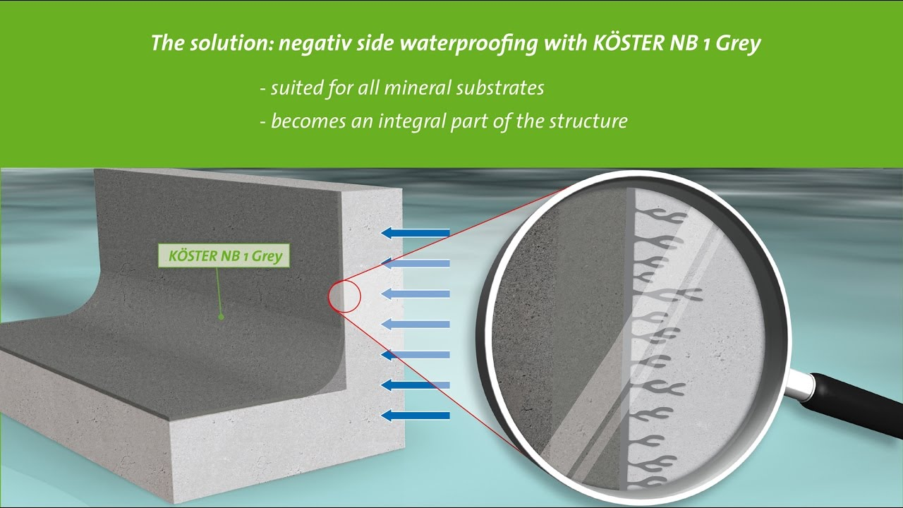 Negative Side Waterproofing Internal Basment
