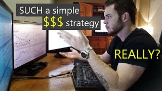 SIMPLE trading strategy beginners should know | Forex, CFD, Commodities