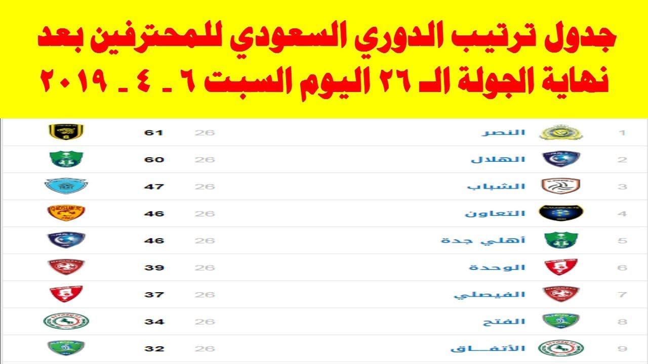 جدول ترتيب الدوري السعودي بعد نهاية الجولة الـ 26 من عمر المسابقة