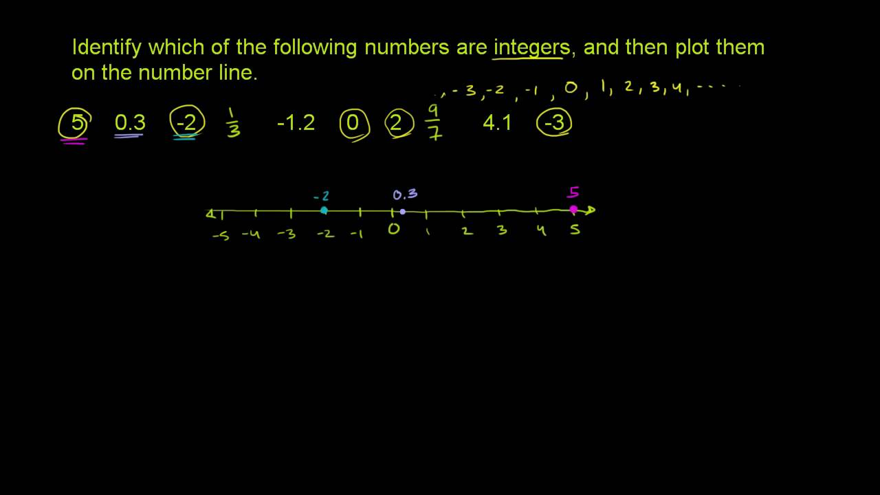 how to make the background move in khan academy