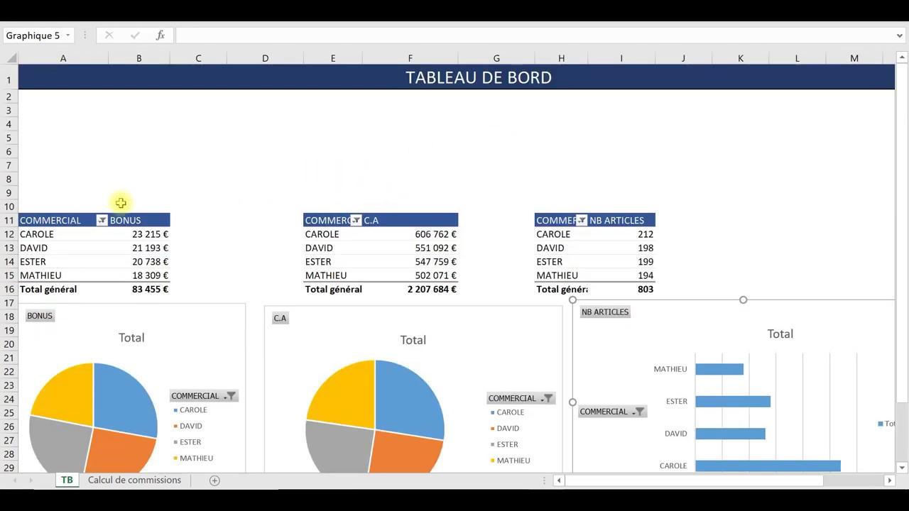 Calcul De Commission Et Conception Tableau De Bord Sur Excel Youtube