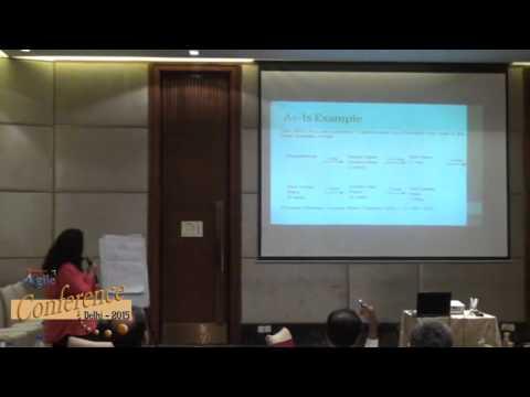 Lean Tools that work by Ritu Mehta