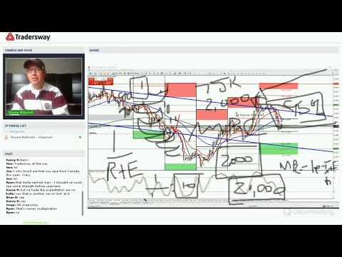 Forex Trading Strategy Webinar Video For Today: (LIVE Thursday December 14th, 2017)