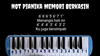Not Pianika Memori Berkasih