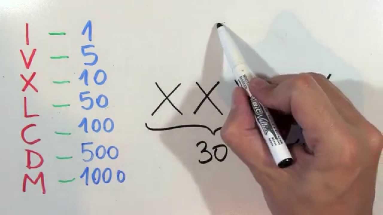 Cómo Se Escribe 34 Con Números Romanos Treinta Y Cuatro Xxxiv