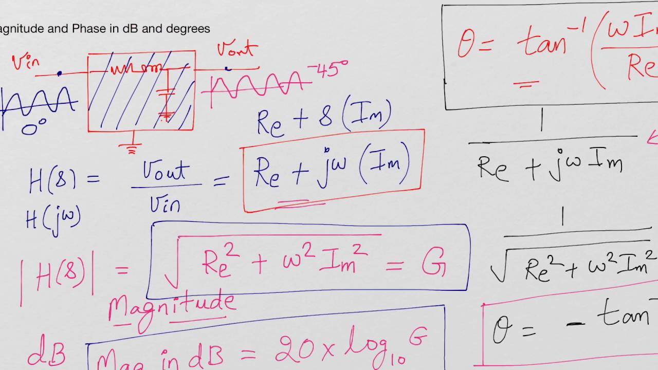 The various specs of operational amplifiers tech articles.