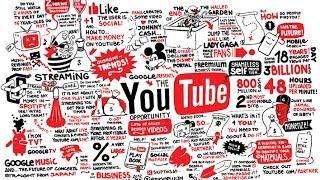 YouTube для бизнеса.Эффективный маркетинг с помощью видео Мысля от Эдгара 2015 HD