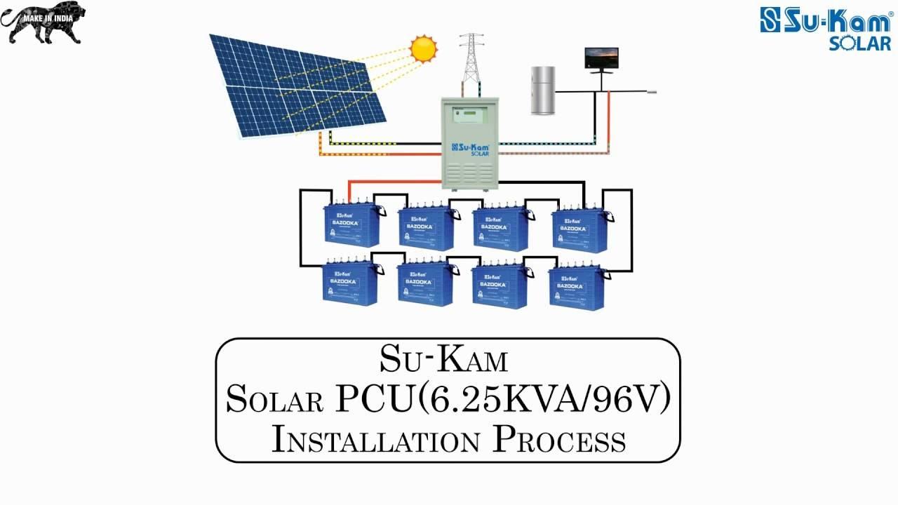 Best Solar Rooftop System Su Kam Pcu 625kva Off Grid Hybrid Wiring Diagram 96v Inverter Youtube