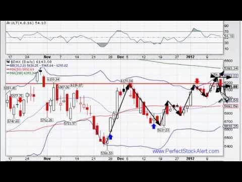 16 Major Markets 01-13-2012