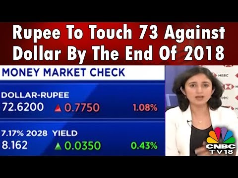 HSBC: Rupee To Touch 73 Against Dollar By The End Of 2018, 74 By Mid-2019 | CNBC TV18