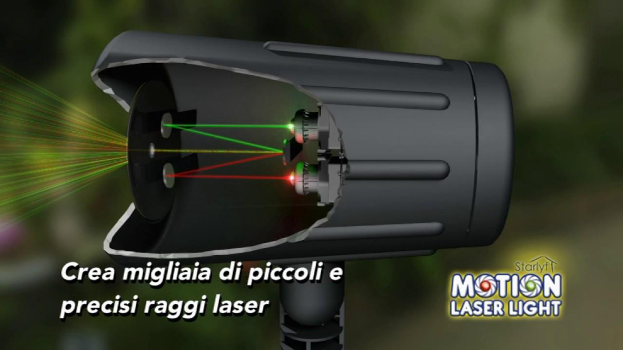 Proiettore Luci Natalizie Visto In Tv.Proiettore Laser Luci Natalizie