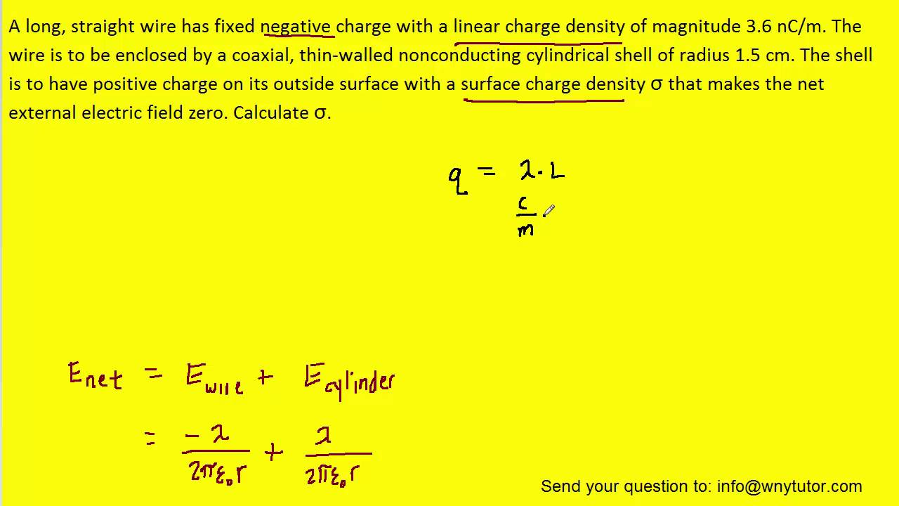A long, straight wire has fixed negative charge with a linear ...